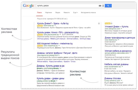 Где разместить контекстную рекламу в интернете